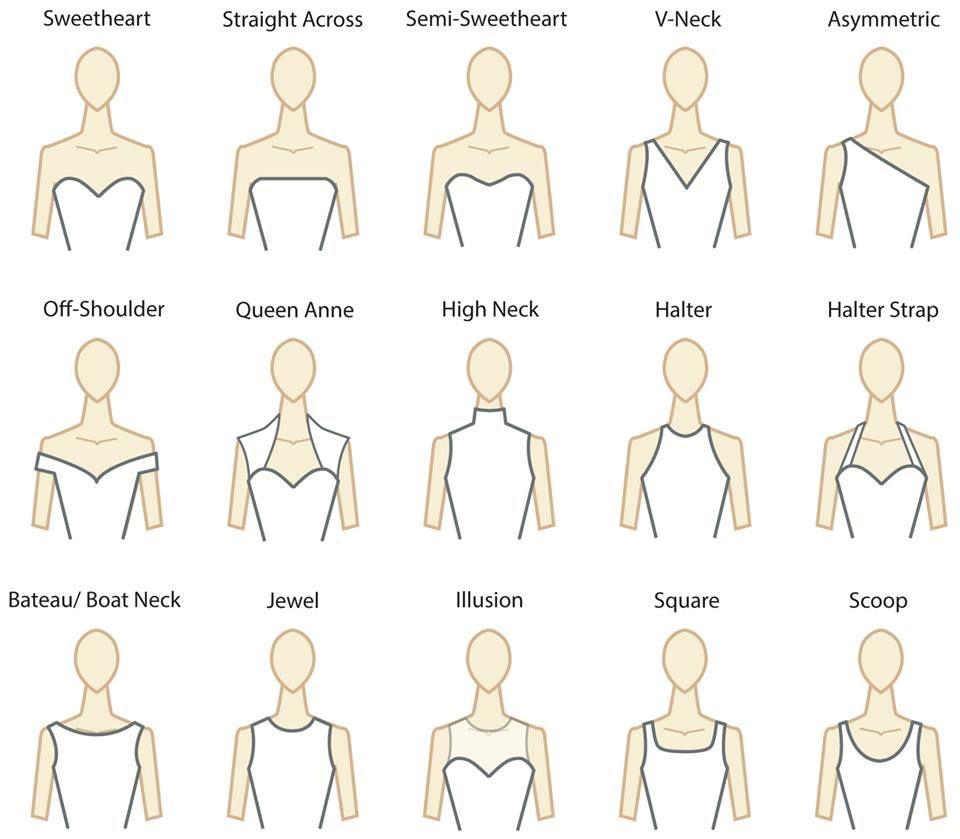 Names of various necklines clothings pinterest neckline
