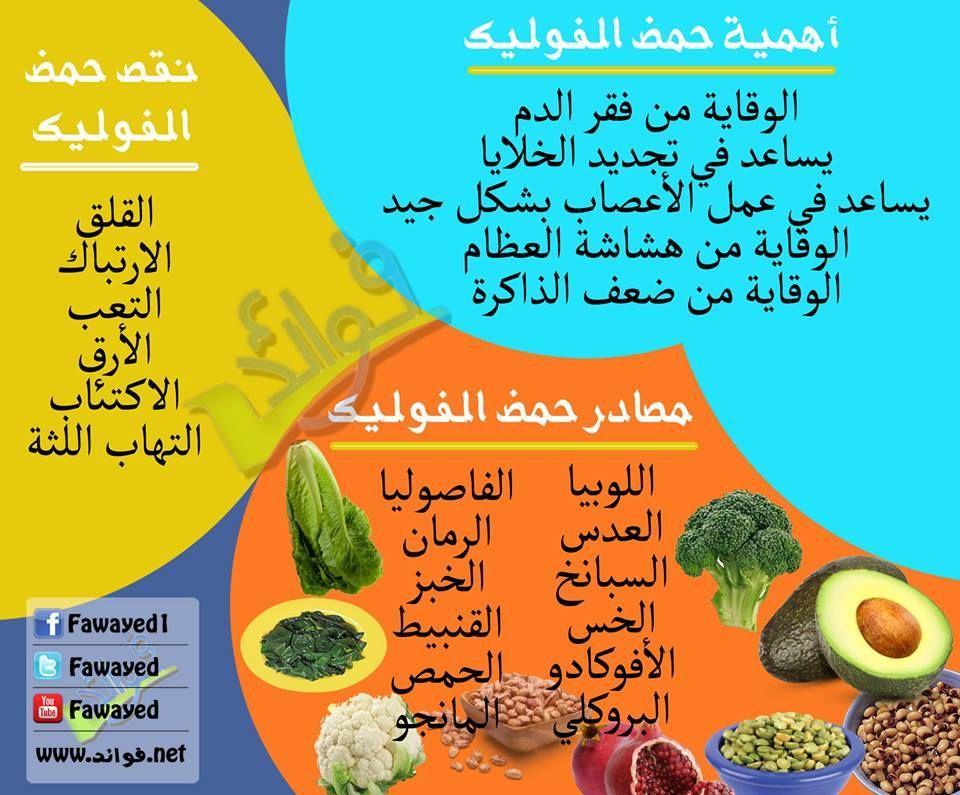 فوائد حمض الفوليك الفولات Health Health Diet Health Food