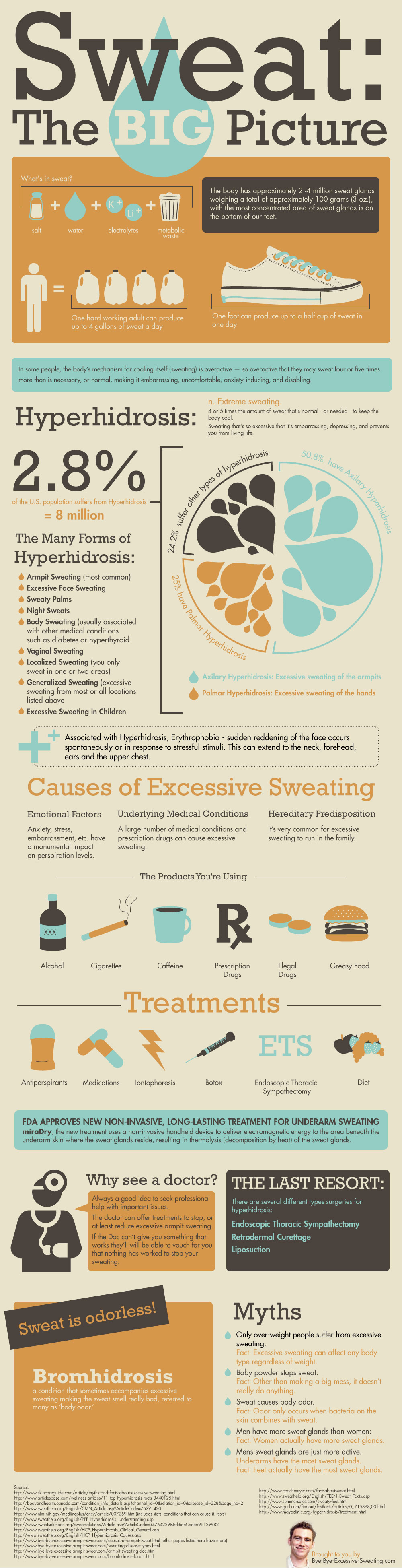 Step excessive sweating