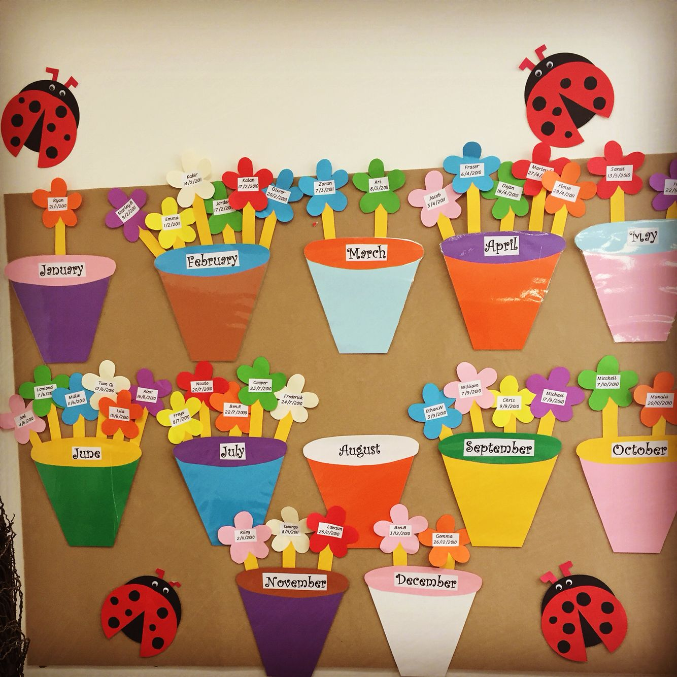 Birthday Bulletin Board Flower Pots With Children S Names