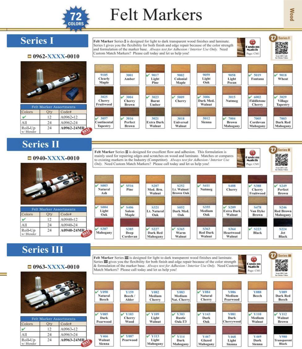 Best Secrets To Getting Wood Furniture Repair Near Me To 640 x 480