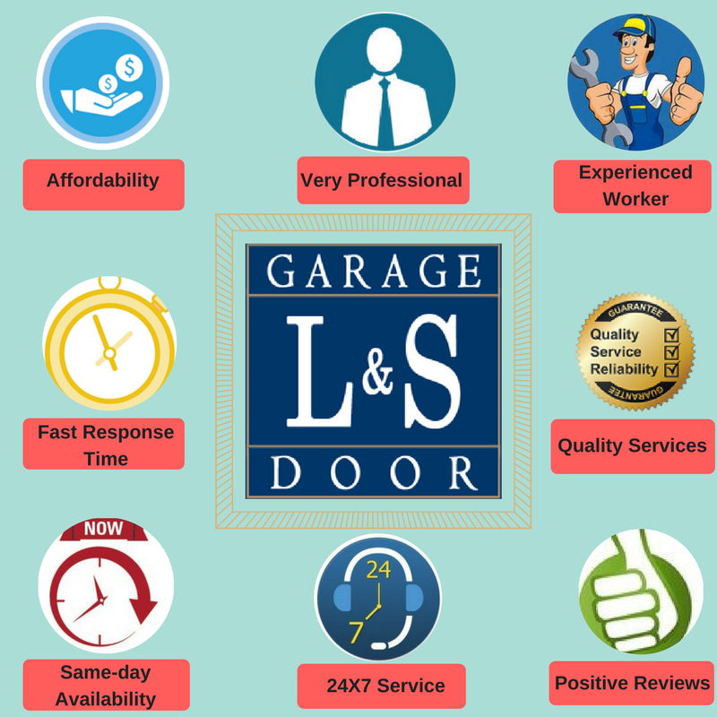 Here Is L S Garage Doors Company Specification And Brand Values To