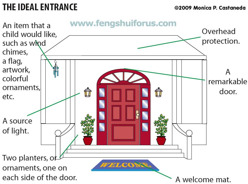 Selecting or Choosing the Main Door in Feng Shui  Feng Shui