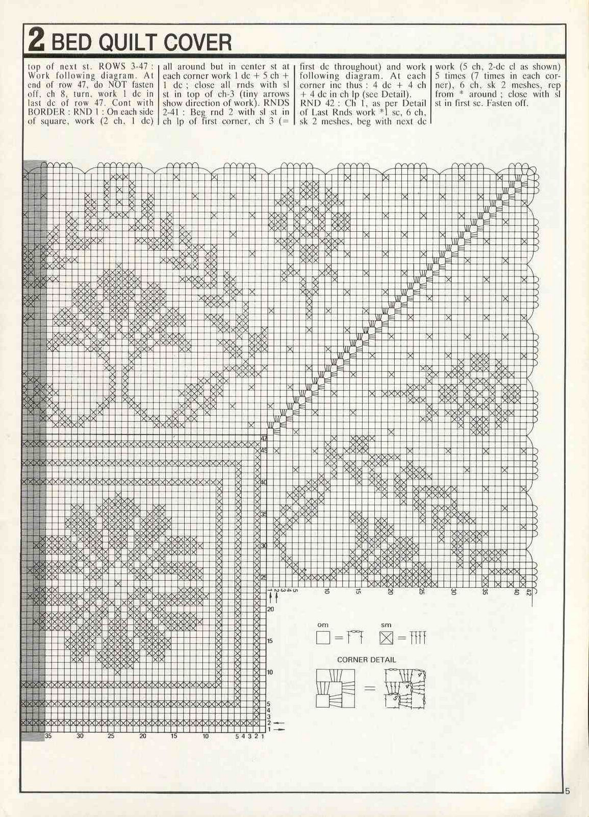 Pin By Susan Westall On Crochet Pinterest Fillet Oval Doily Diagram Tablecloth Doilies Filet Charts Knitting Patterns Bed Spreads Crocheting White Bedspreads