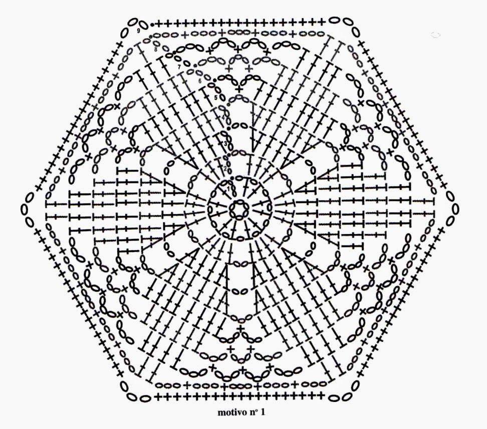 Sin+título-3.jpg (972×858) | Tejido | Pinterest | Agujas de crochet ...