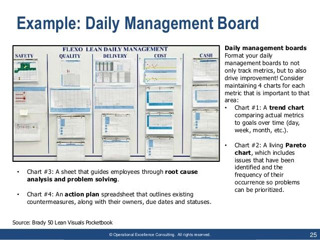 image result for lean visual management board examples