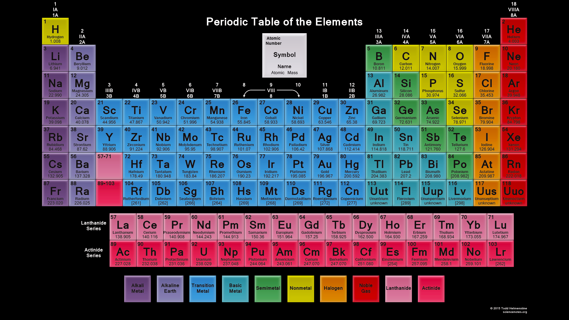 Periodic table of elements updated 2015 images periodic table and rsultat de recherche dimages pour periodic table of elements rsultat de recherche dimages pour periodic table urtaz Images