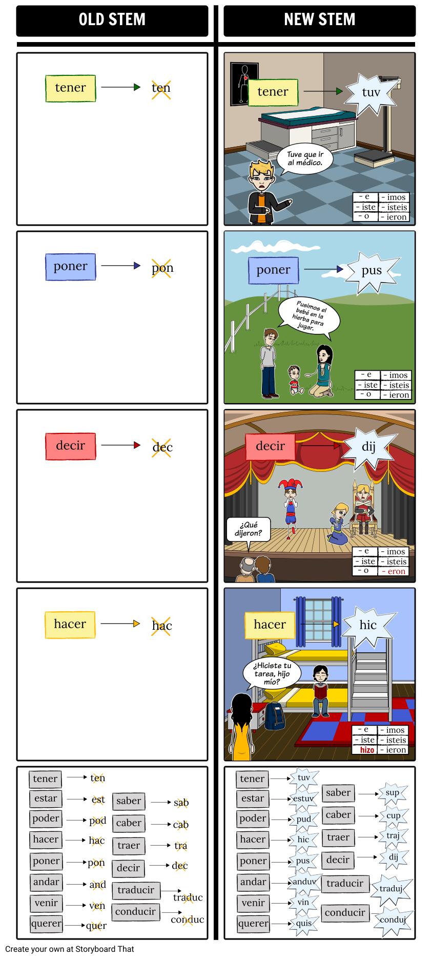 Spanish Preterite New Stem Verbs Using A T Chart Storyboard