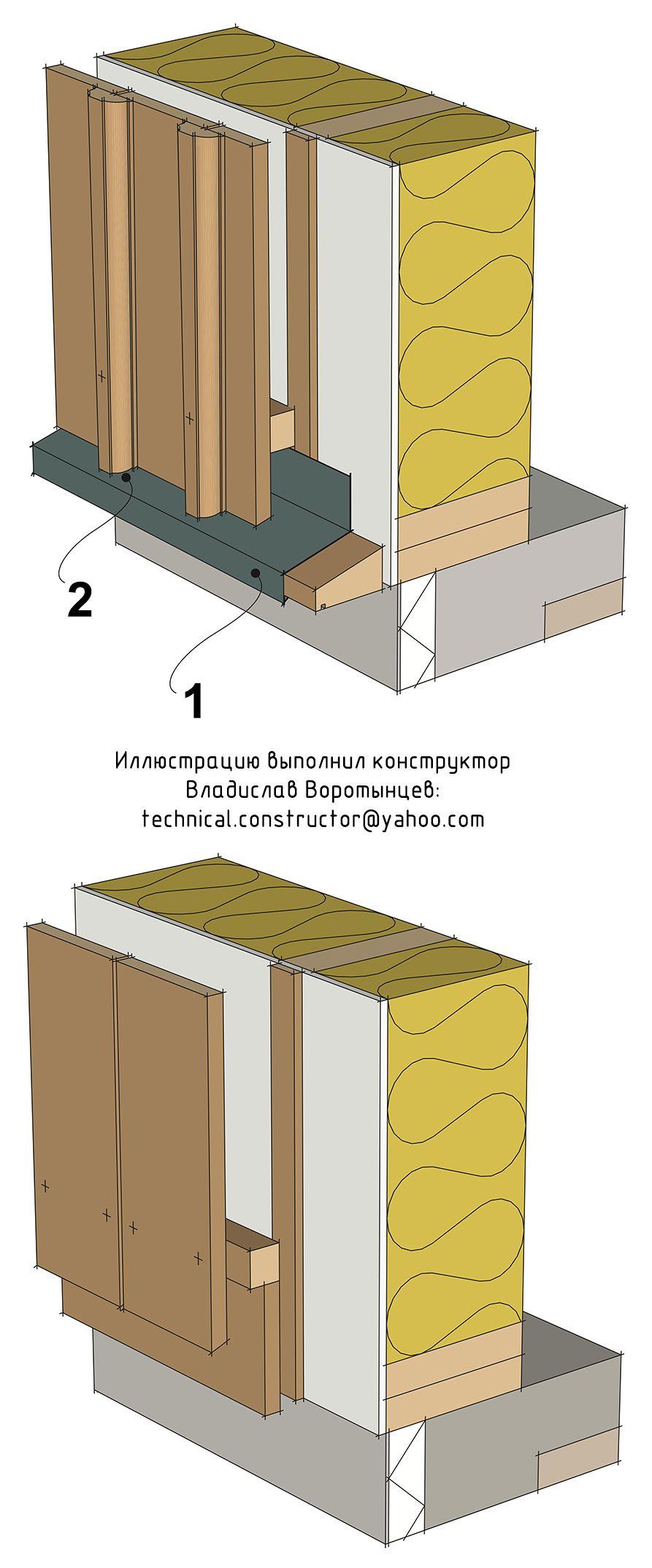 Альтернативные примеры монтажа вертикальной наружной обшивки у ...