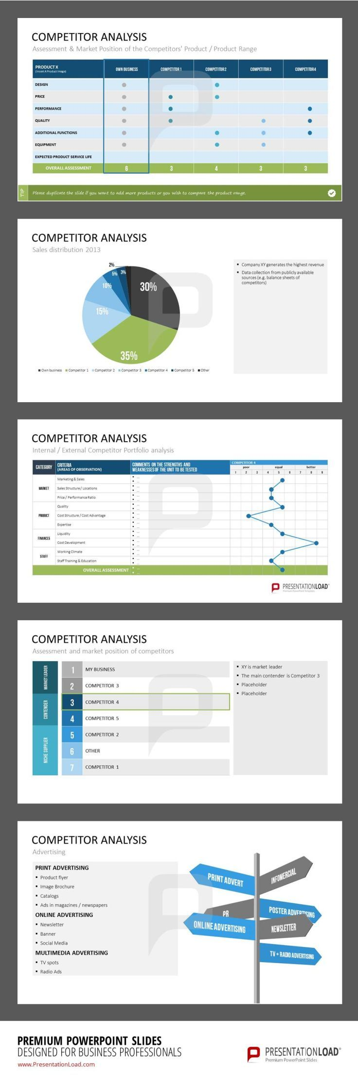 Competitor Analysis Template Excel  Competitive Analysis Template