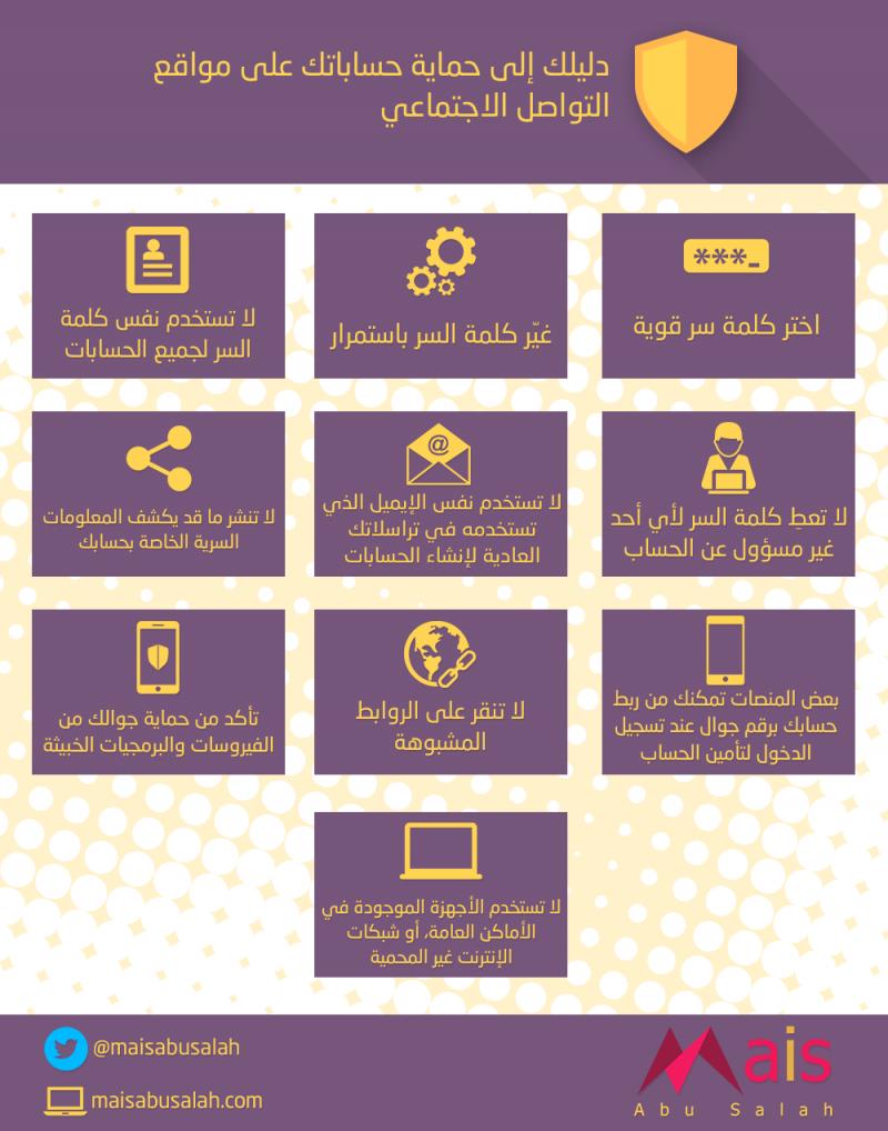 انفوجرافيك دليلك إلى حماية حساباتك على مواقع التواصل الاجتماعي اعلام اجتماعي Periodic Table