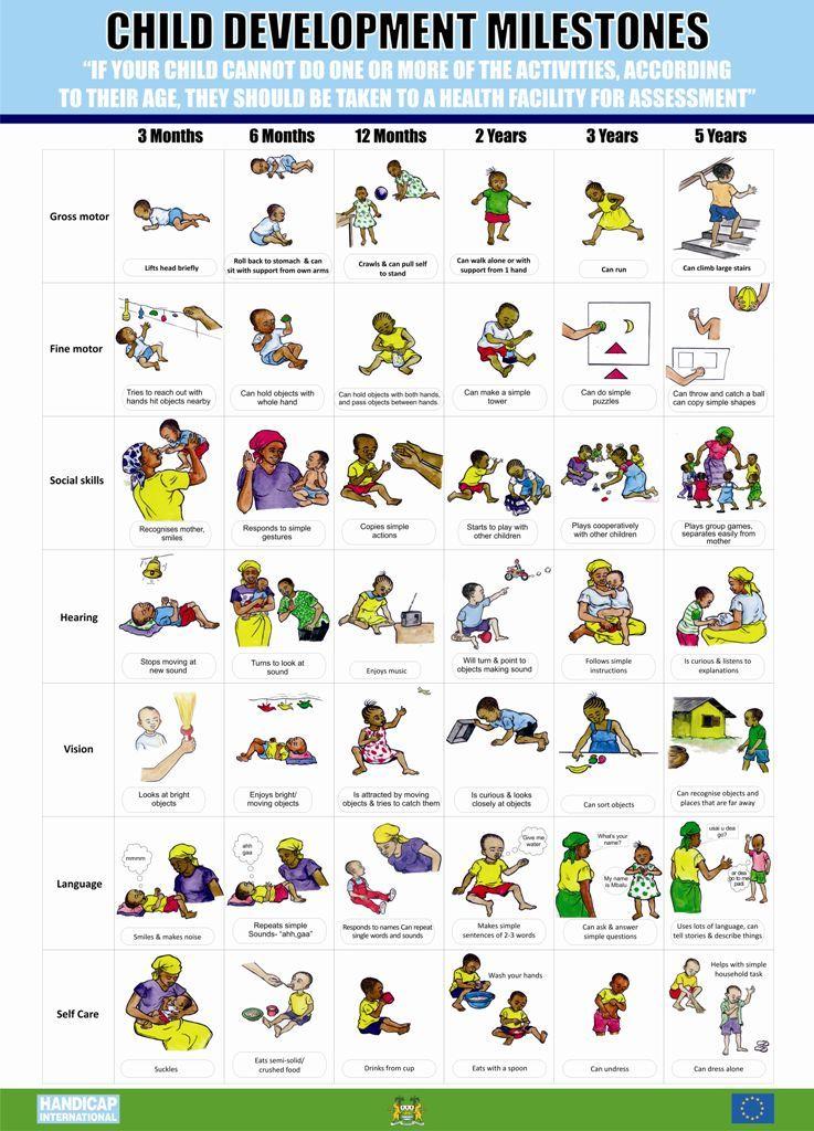 Activities For Kids With Developmental Delays