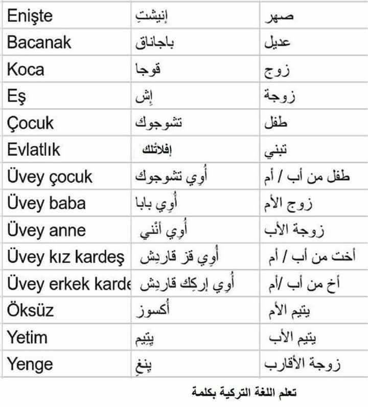 الاقرباء باللغة التركية Learn Turkish Language Turkish Language Learn Turkish
