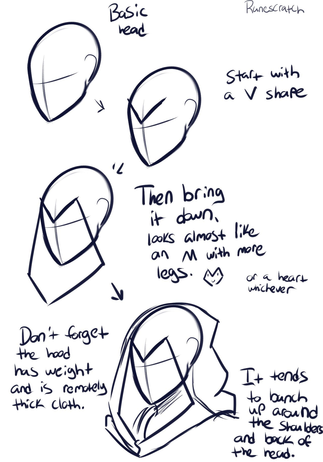 How To Draw A Hood Down : Hoods, Runescratch, Tumblr, Drawing, Tips,, Tutorial,, Reference, Poses