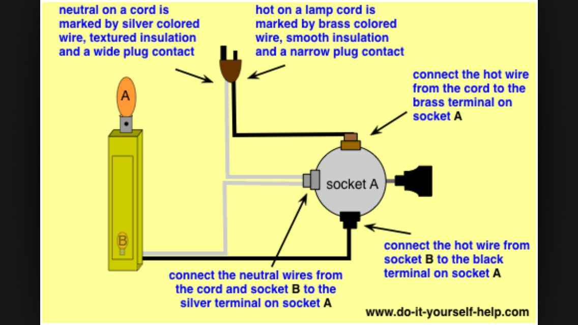 How To Wire A Lamp With Nightlight 3 Prong Socket Wiring Diagram Lamp Switch Lamp Socket Lamp Wire