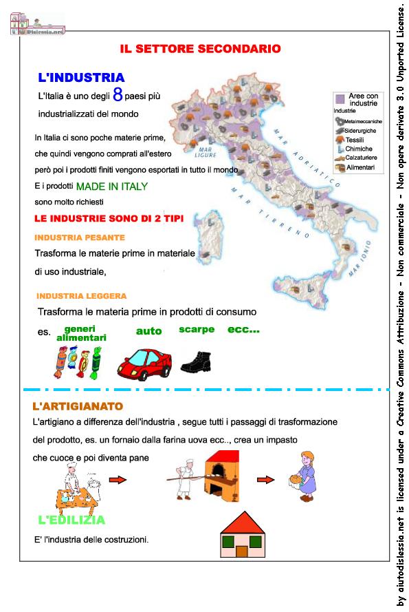 Cartina Italia Economica.I Settori Economici Sc Elementare Aiutodislessia Net Economia Lezioni Di Informatica Geografia