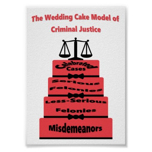 What Are The Layers Of Criminal Justice Wedding Cake Tbrb Info