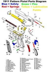 image result for llama  380 breakdown