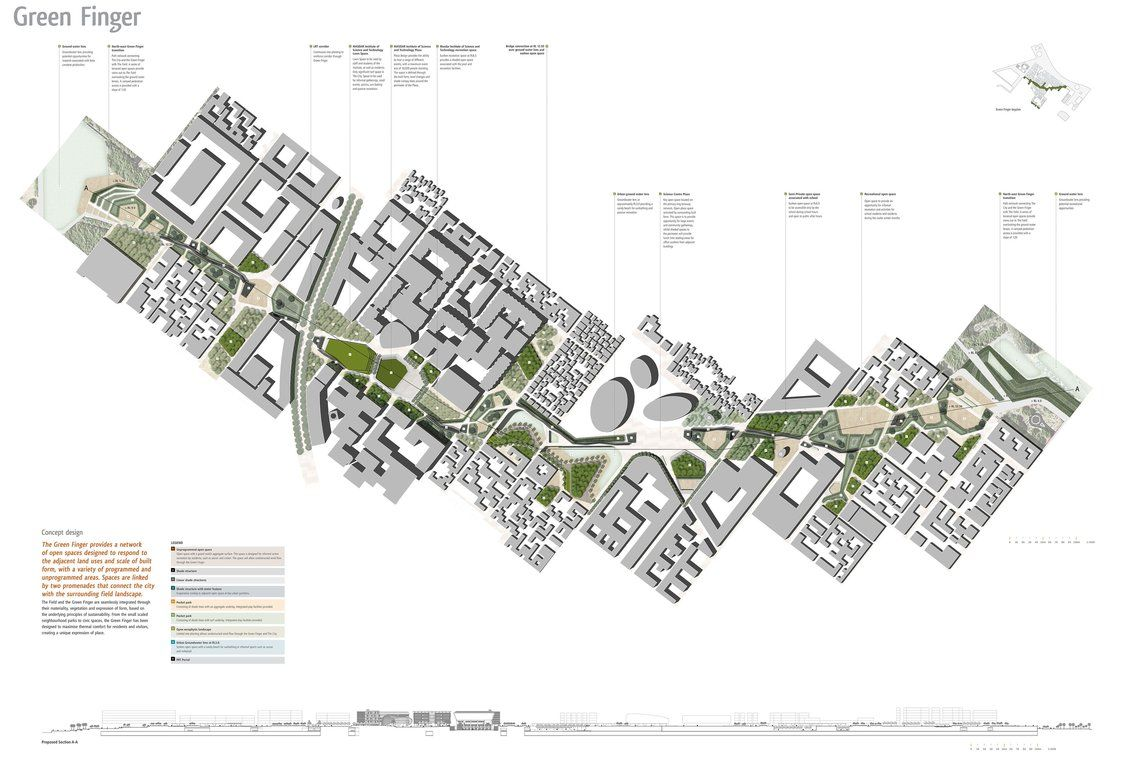 Site Plan Green Fingers component Tasarım