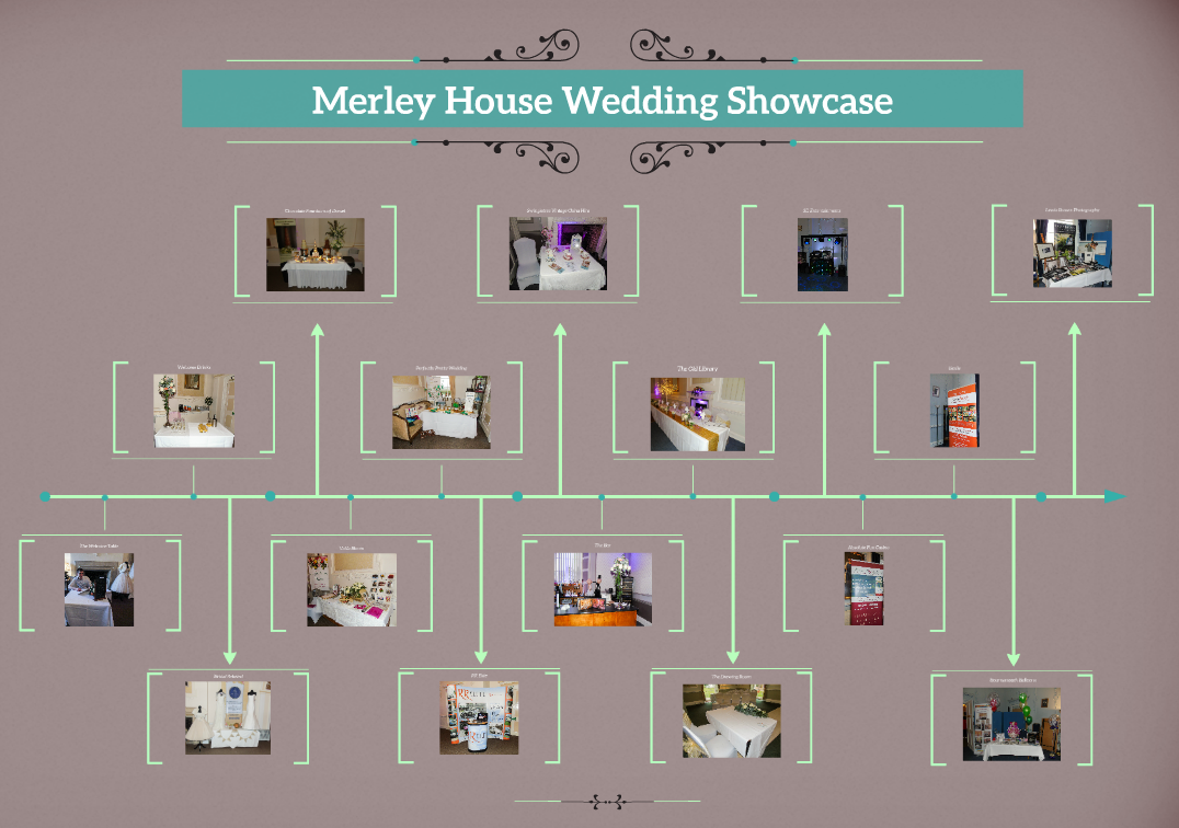 If you missed our wedding showcase this weekend don't panic! We've got a whole timeline of everything that went on on Sunday right here in a virtual timelime!   http://prezi.com/6quxbhoihhcq/?utm_campaign=share&utm_medium=copy