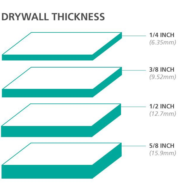 Thickness Of Gypsum Board Google Search Drywall Plaster