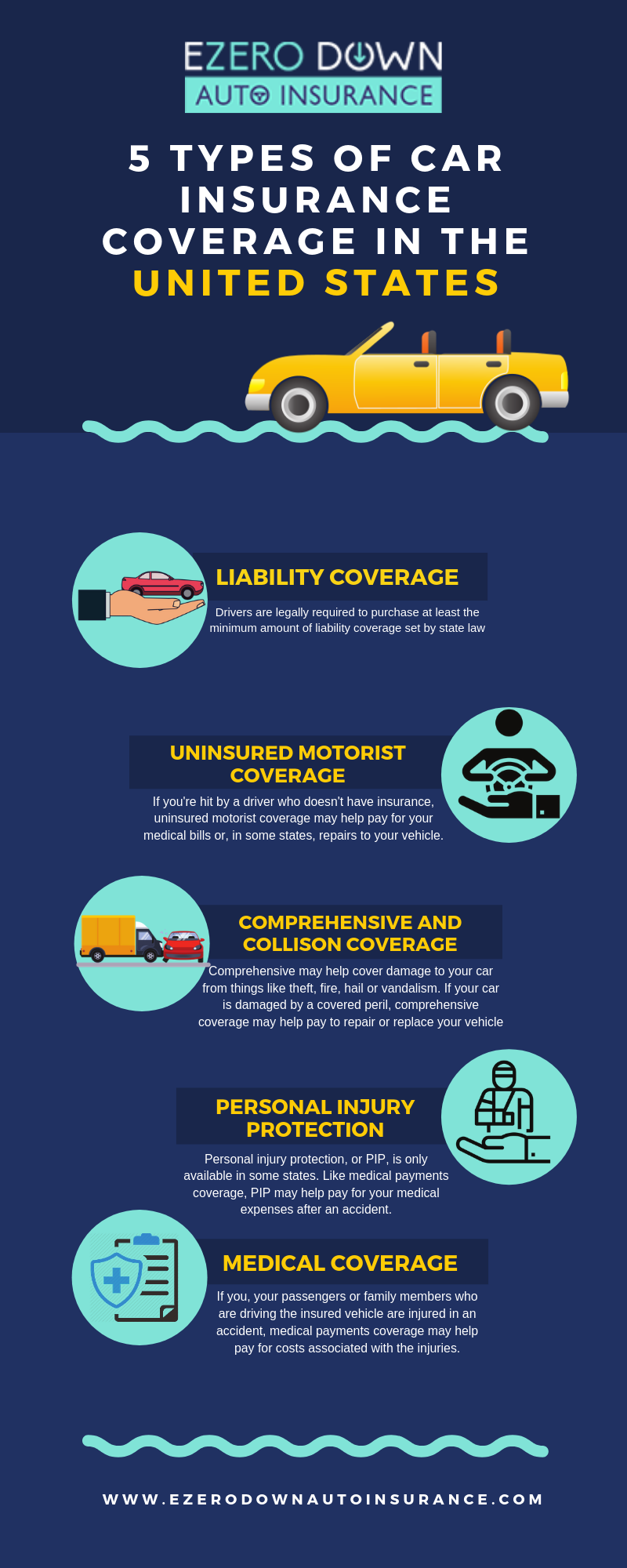 Pin By Online Car Insurance Company On Online Car Insurance Quote