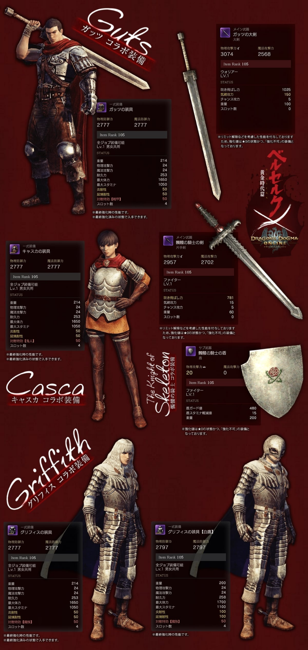 Dragon S Dogma Online New Crossover Event With Berserk The Golden Age Begins Mmo Culture Dragon S Dogma Berserk Golden Age Dark arisen, which includes all console and pc versions. golden age begins mmo culture