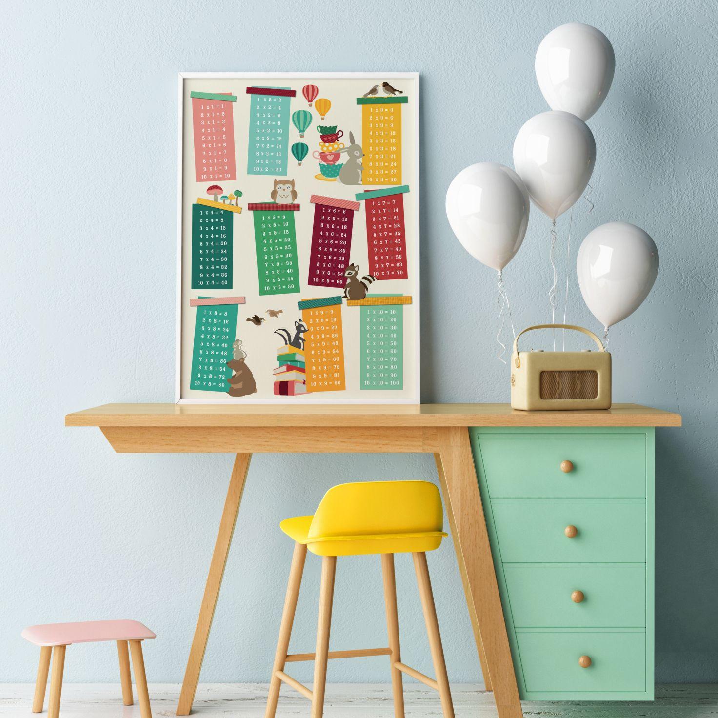 Oktoberdots tafeltjesposter voor de  kinderkamer in mooie, vrolijke kleuren.