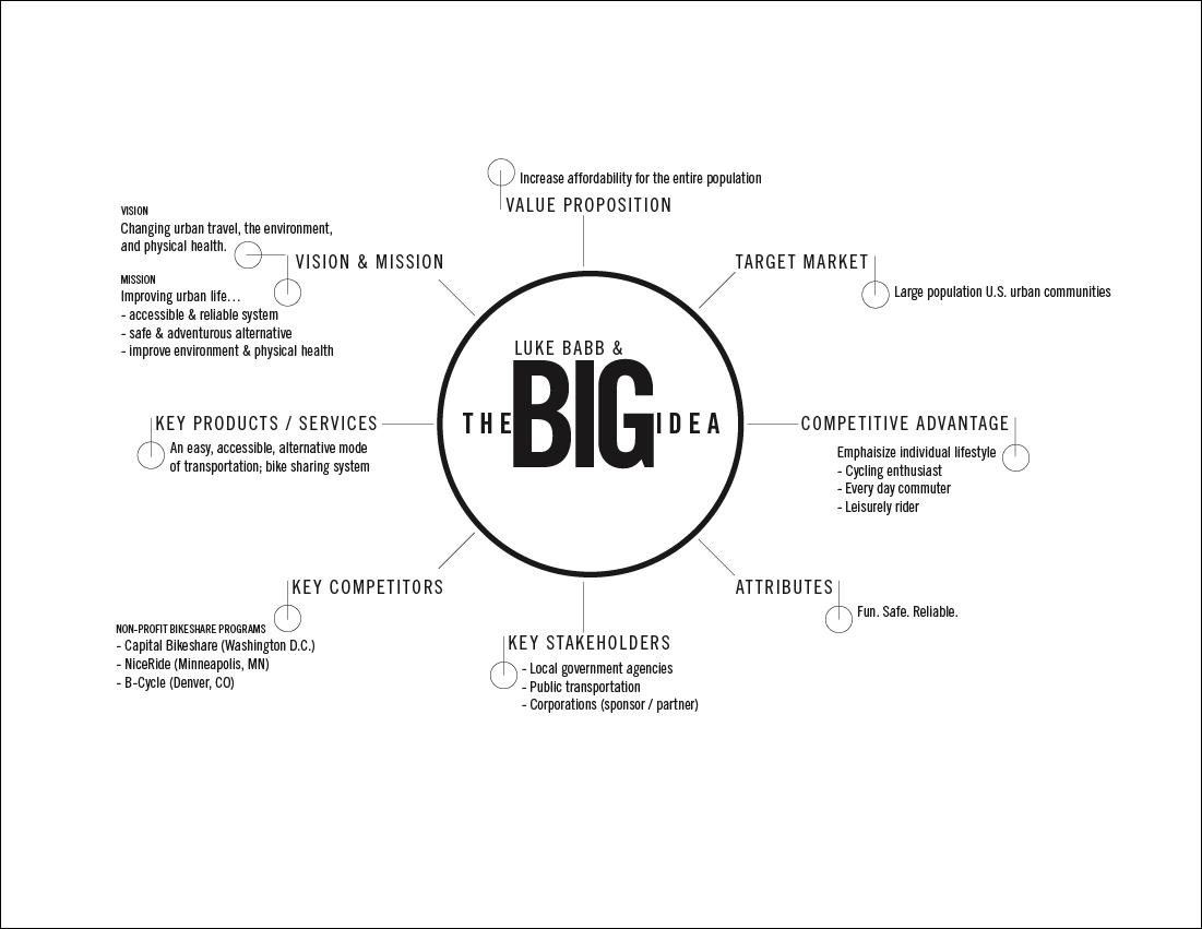 PicturePng   Branding    Brand
