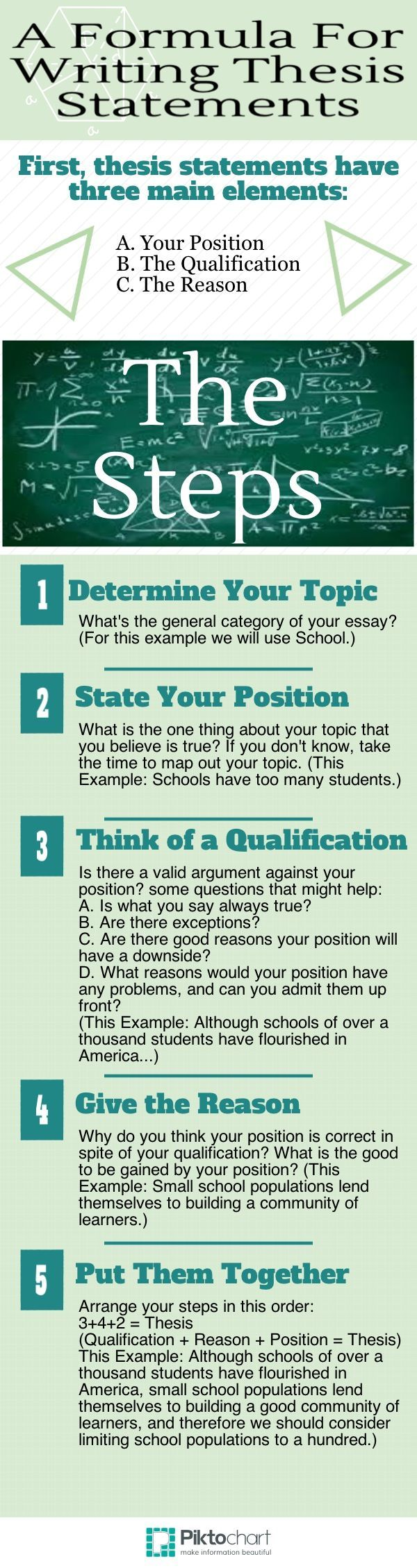 Thesis Statements  Piktochart Infographic Studying Tips Study  Thesis Statement Formula  Use This Formula To Write A Strong Thesis