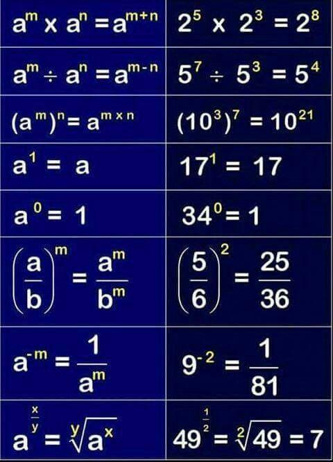 Pin By Elne Van Den Heever On Math Studying Math Math Methods Teaching Math Exponent rules worksheet math drills