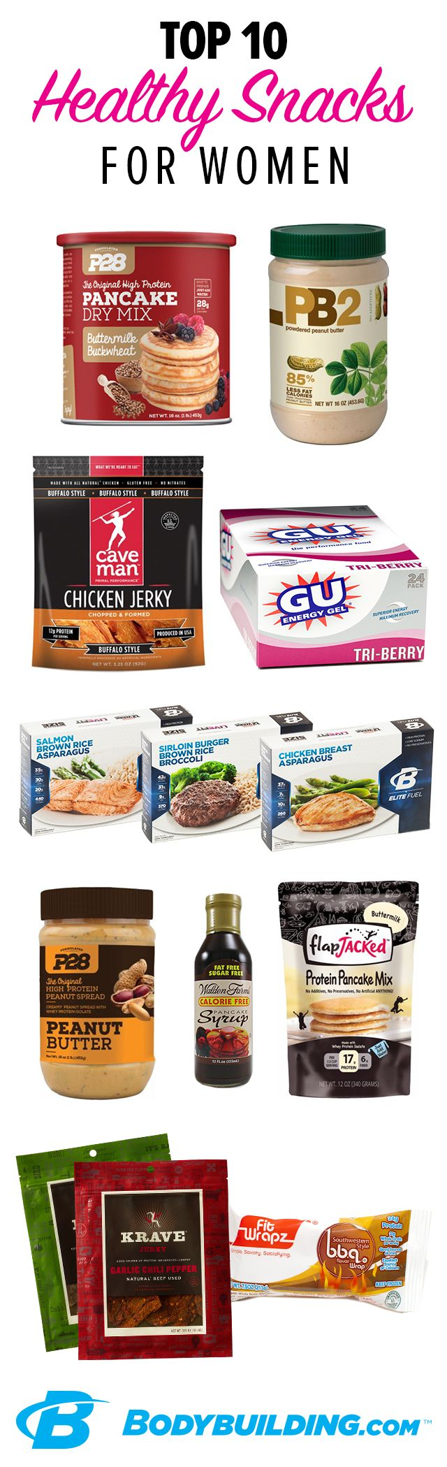 Top 10 Healthy Snacks For Women You Can T Build Muscle Get Lean And Stay Energized Without Clean Fuel 10 Healthy Snacks Top 10 Healthy Snacks Healthy Snacks