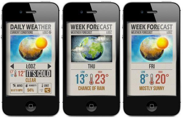 Daily Weather+ dla iPhone'a czyli codzienna gazeta z prognozą pogody.