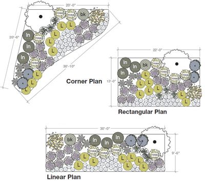 lanscape grouping plans Easy Planting Plans for the