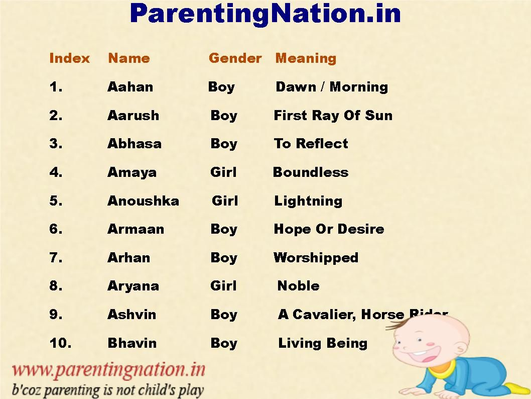 727d788b20fb The Ultimate Collection Of Indian Hindu Baby Names With Meaning ...