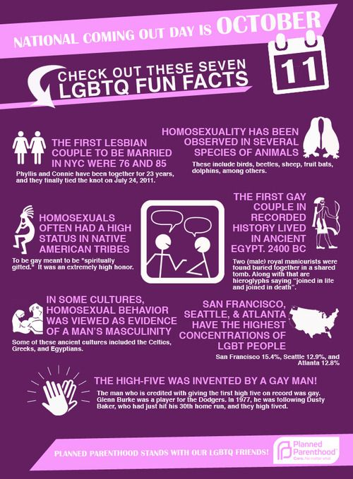 Image result for Lgbtq fun pics