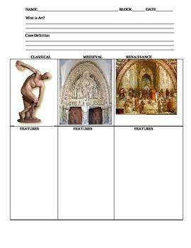 Renaissance Art Powerpoint Classical Vs Middle Ages Vs Art Worksheets Renaissance Art Medieval Art