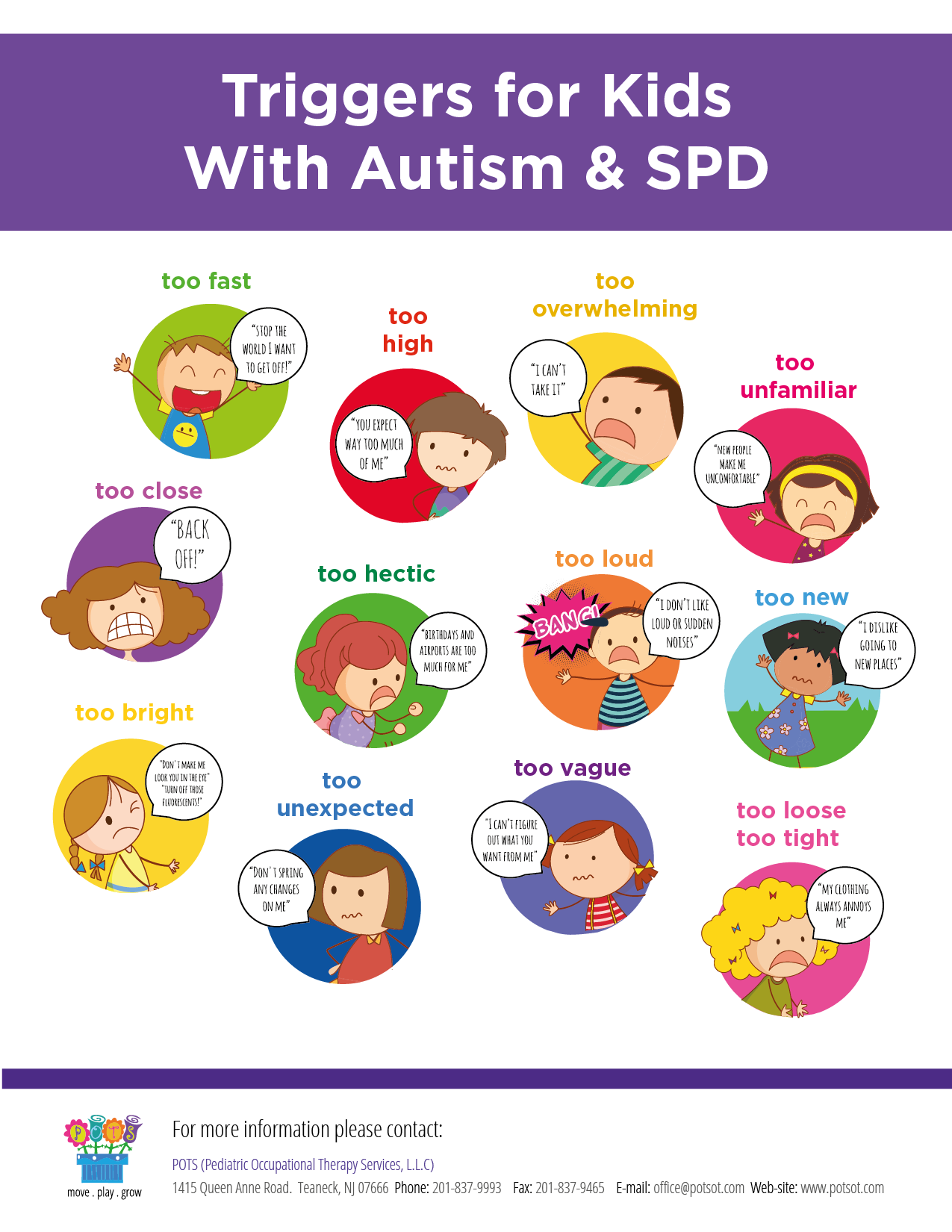 SPD triggers Repinned by Apraxia Kids Learning e join us on