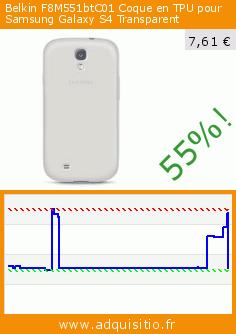 Belkin F8M551btC01 Coque en TPU pour Samsung Galaxy S4 Transparent (Accessoires pour téléphone sans fil). Réduction de 55%! Prix actuel 7,61 €, l'ancien prix était de 16,90 €. https://www.adquisitio.fr/belkin/f8m551btc01-coque-tpu