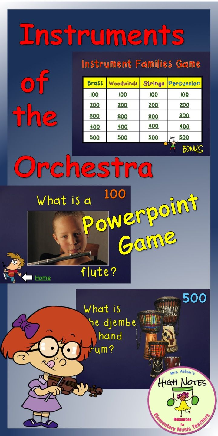 use this fun powerpoint jeopardy style game to reinforce and learn