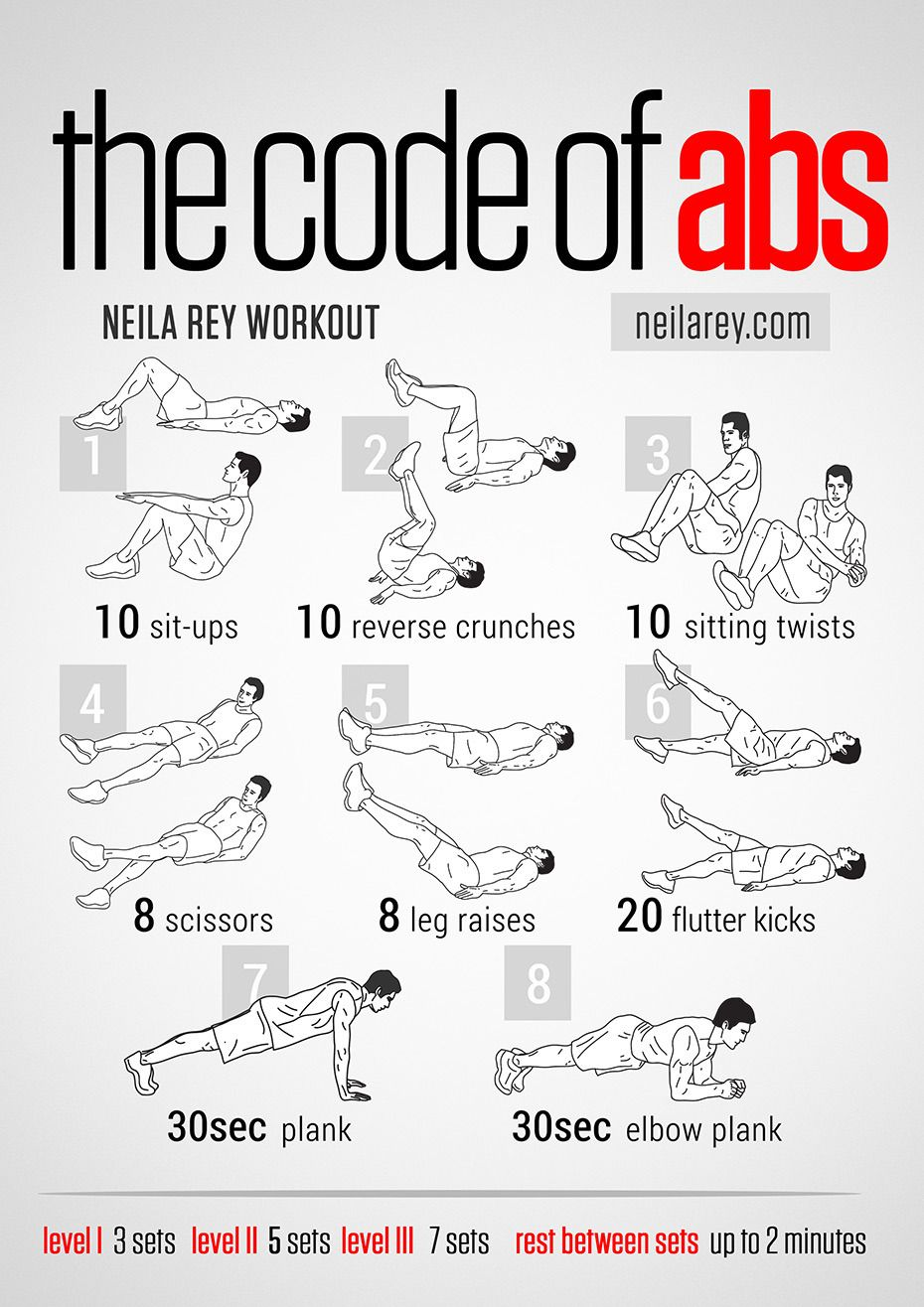 8 Simple Abs Building Exercises Neila rey workout, Abs