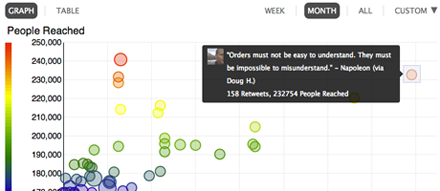 Crowdbooster: Mais uma ferramenta para gerenciar redes sociais