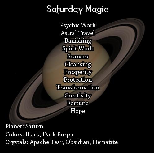 Saturday magic