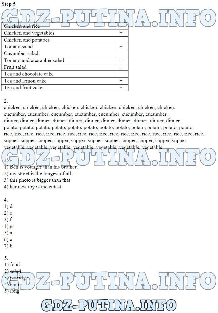 Ответы на тетрадь для контрольных работ по английскому языку 8 класс о.м павличенко