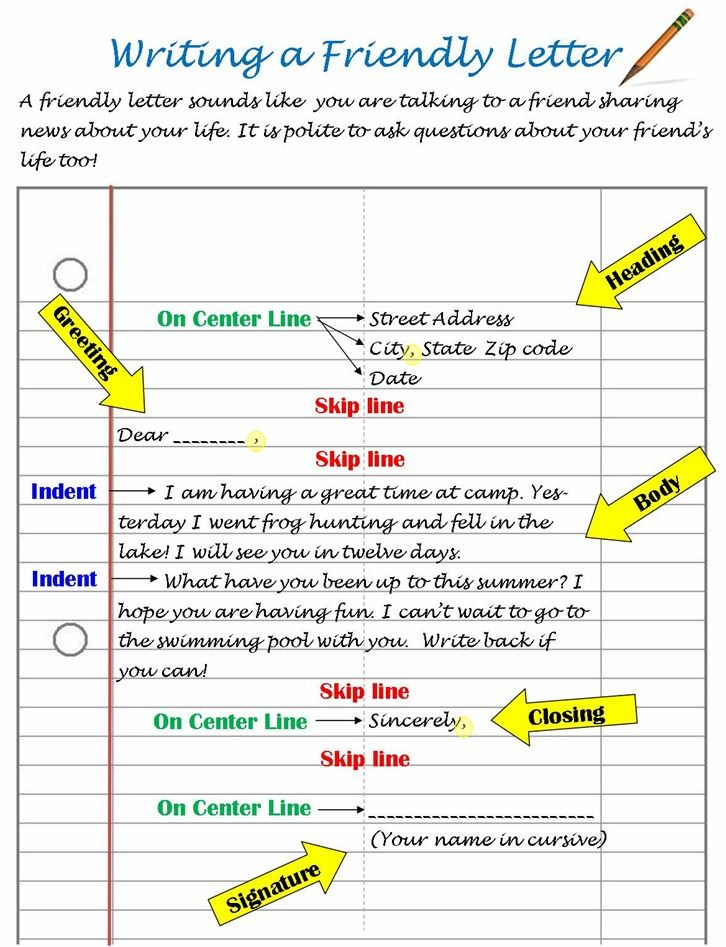 Printable Friendly Letter Format | Friendly letter template sample ...