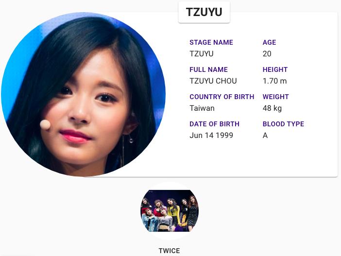 Tzuyu Twice Profile Tzuyu Twice Twice Profile