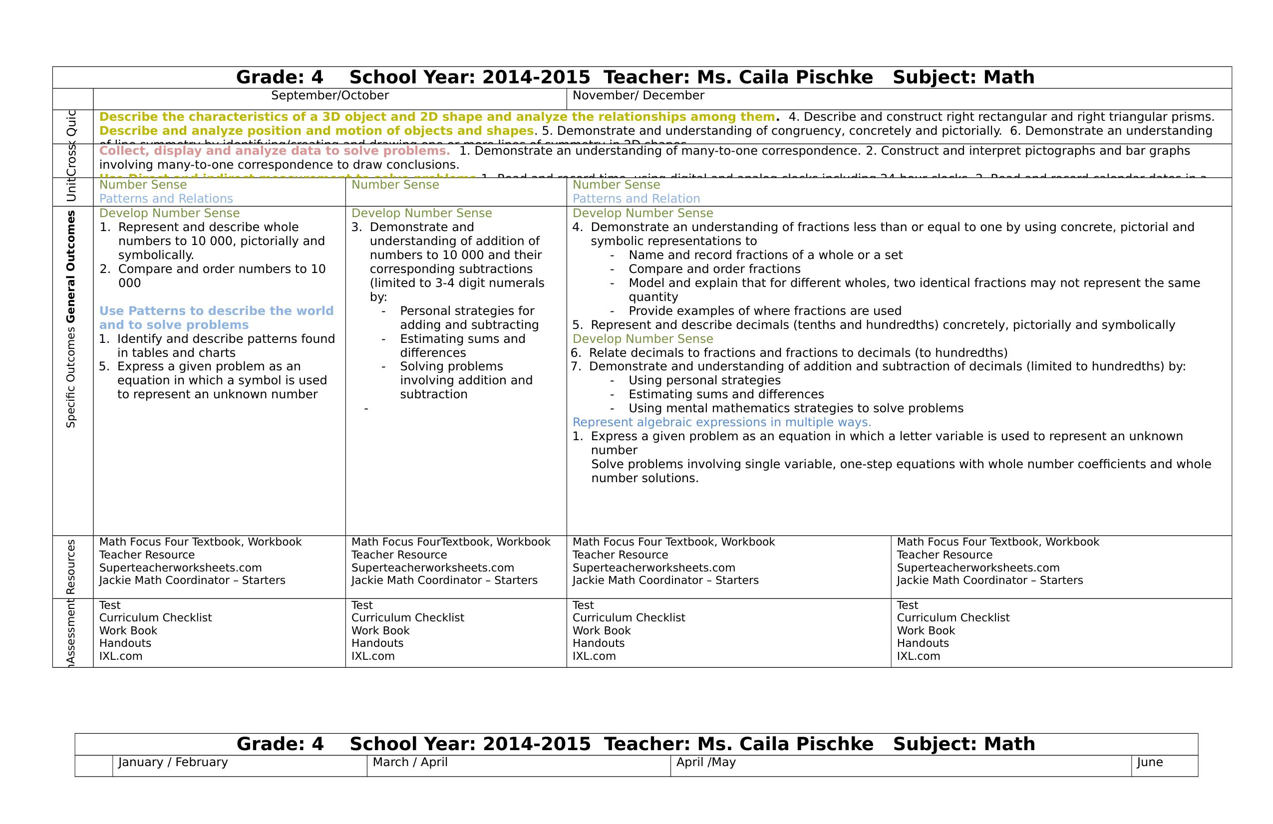 Grade 4 Math Long Range Plans Ninja Plans In 2021 Math Lesson Plans Math Curriculum 1st Grade Math [ 1651 x 2550 Pixel ]
