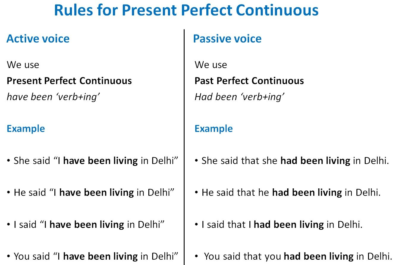 Image Result For Present Perfect Continuous With Images Present