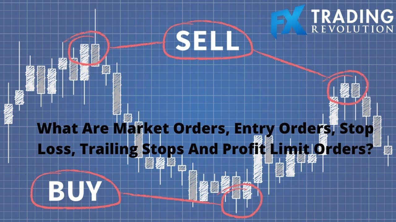 What Are Market Orders Entry Orders Stop Loss Trailing Stops