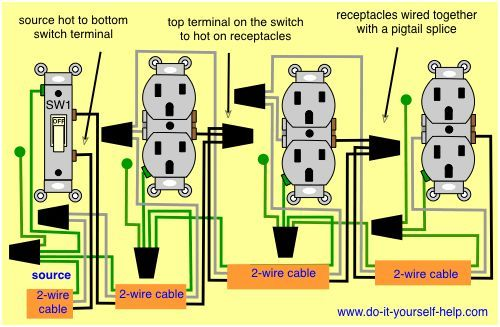 Image result for wiring outlets and lights on same circuit | Laundry on wiring receptacles in series, wiring a switched outlet, wiring a receptacle outlet, wiring an outlet box, wiring a outlet plug, wiring a switch outlet combo,